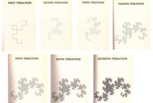 Crichton's Seven Iterations