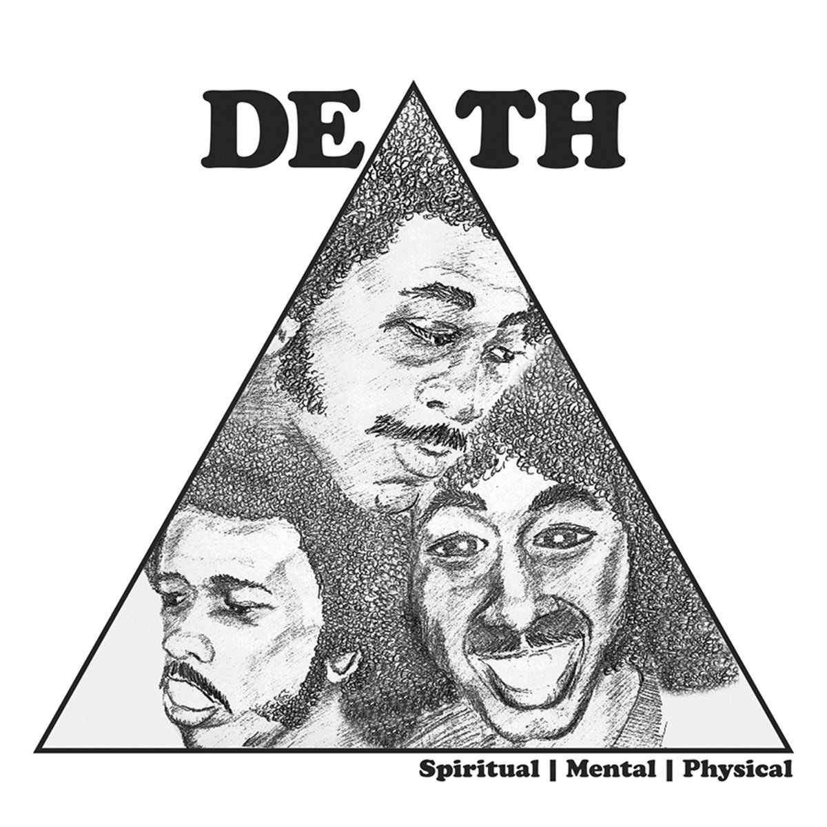 Death, Spiritual Mental Physical